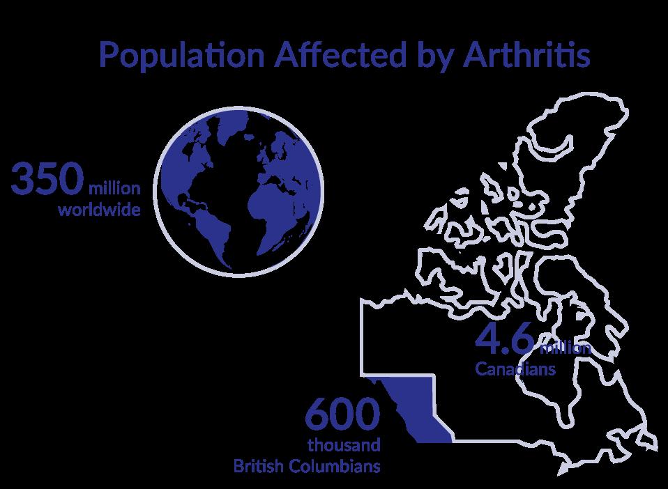 infographic-population3