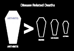 Slides_2016-forwebsitefooterslider-deaths